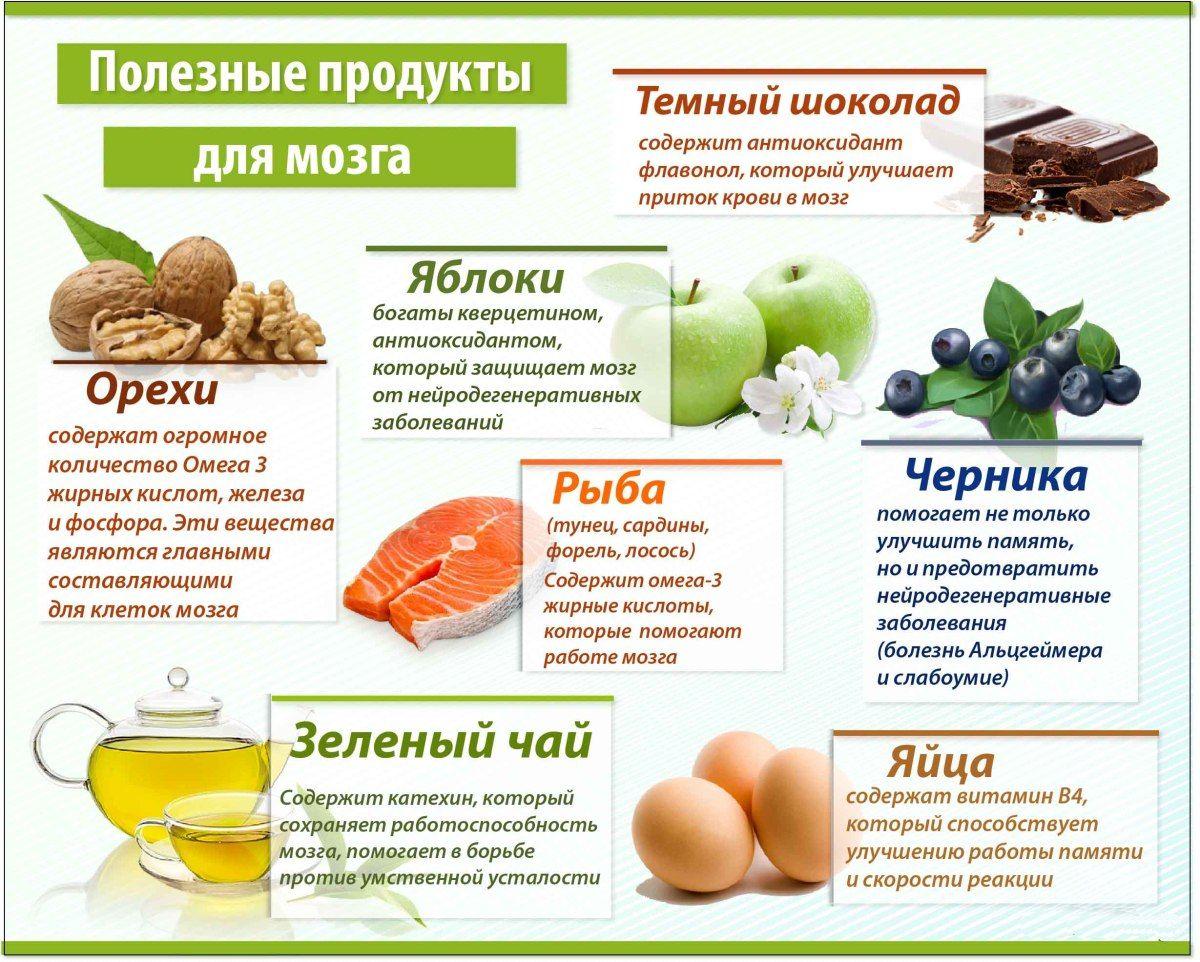 Полезен ли витамин в при псориазе фото